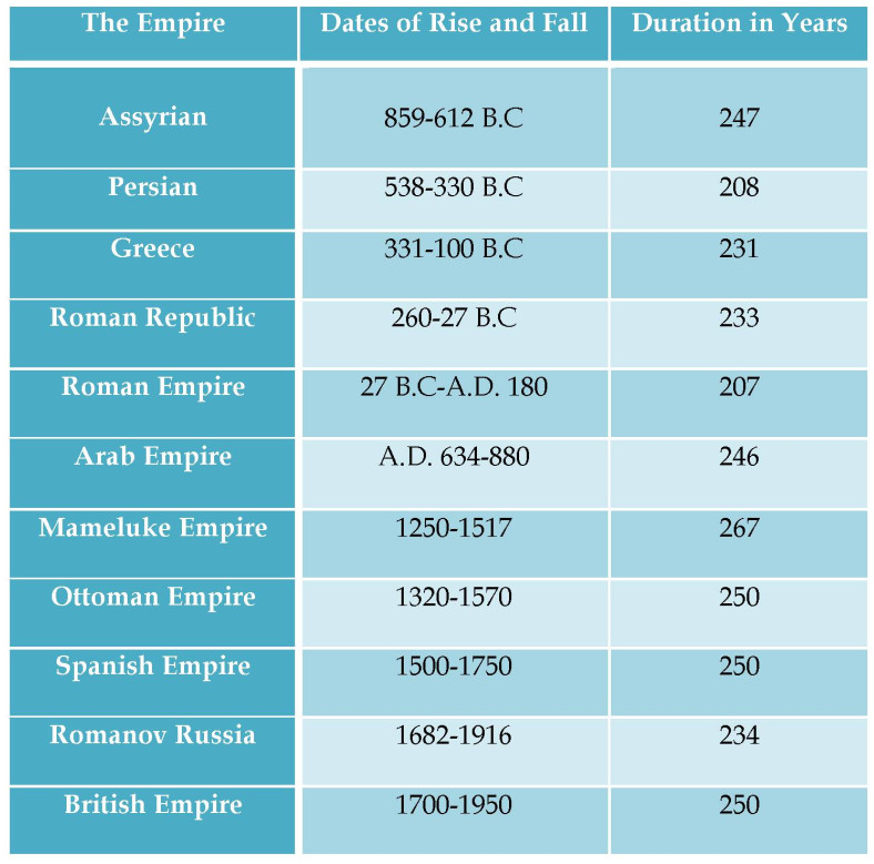 world-empires-3-3