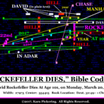Shocking Bible Code Matrix